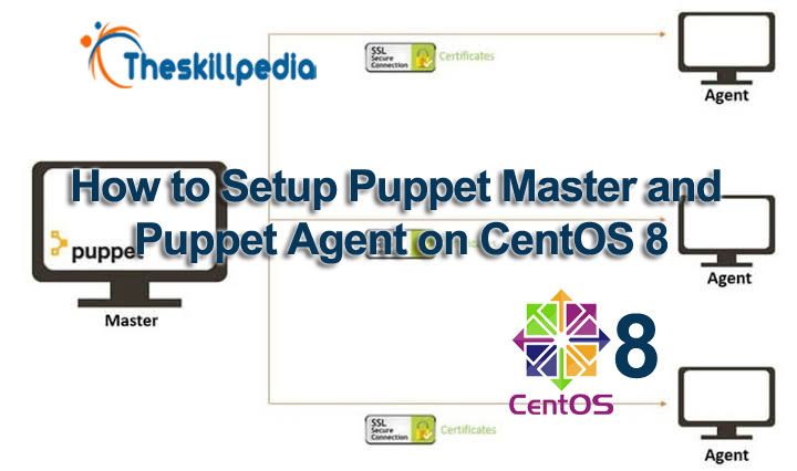 puppet-master-agent-configuration
